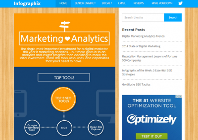 Infographix – Blog Design